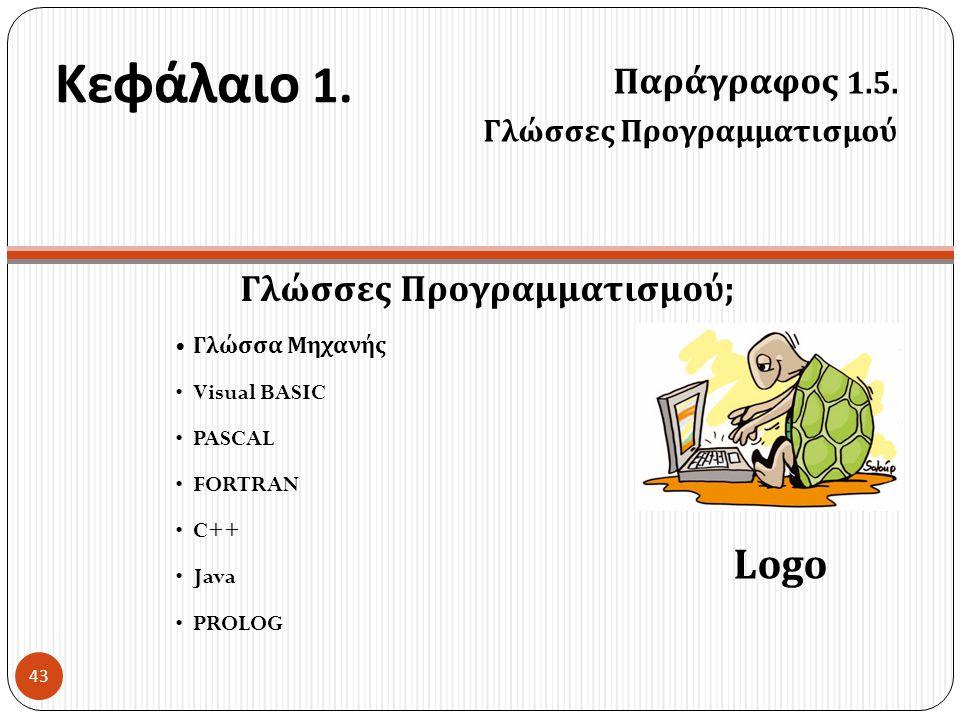 Κεφάλαιο 1. Γλώσσες Προγραμματισμού ; Παράγραφος 1.5. Γλώσσες Προγραμματισμού 43 •Γλώσσα Μηχανής •Visual BASIC •PASCAL •FORTRAN •C++ •Java •PROLOG Log