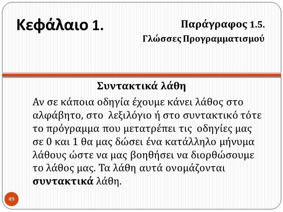 Κεφάλαιο 1. Παράγραφος 1.5. Γλώσσες Προγραμματισμού 49 Συντακτικά λάθη Αν σε κάποια οδηγία έχουμε κάνει λάθος στο αλφάβητο, στο λεξιλόγιο ή στο συντακ