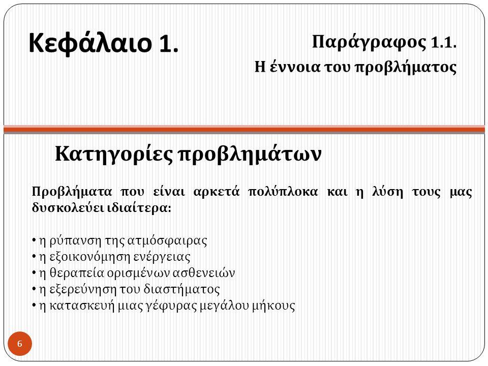 Κεφάλαιο 1 Εισαγωγή στην Έννοια του Αλγορίθμου και τον Προγραμματισμό.