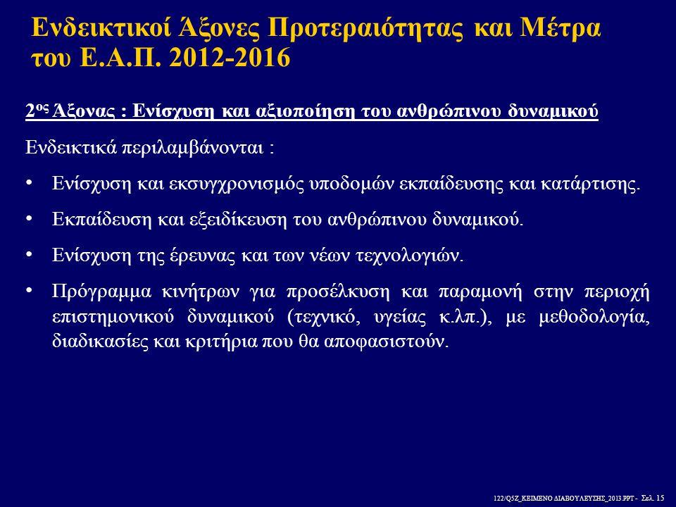 122/Q5Z_ΚΕΙΜΕΝΟ ΔΙΑΒΟΥΛΕΥΣΗΣ_2013.PPT - Σελ. 15 Ενδεικτικοί Άξονες Προτεραιότητας και Μέτρα του Ε.Α.Π. 2012-2016 2 ος Άξονας : Ενίσχυση και αξιοποίηση