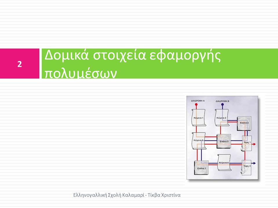 Δομικά στοιχεία εφαρμογής πολυμέσων Τα δομικά στοιχεία πολυμέσων που μπορεί να υπάρχουν σε μία εφαρμογή είναι :  Κείμενο  Ήχος  Εικόνα  Βίτντεο  Συνθετική κίνηση Είτε προέρχονται από τον πραγματικό κόσμο, έιτε δημιουργούνται στον υπολογιστή με κατάλληλο λογισμικό.