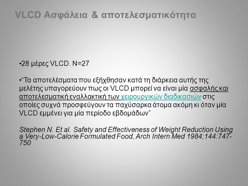 VLCD Ασφάλεια & αποτελεσματικότητα •28 μέρες VLCD.