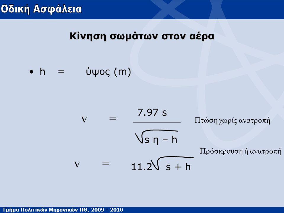 Τμήμα Πολιτικών Μηχανικών ΠΘ, 2009 - 2010 Κίνηση σωμάτων στον αέρα •h=ύψος (m) 7.97 s s η – h 11.2 s + h v=v= v=v= Πτώση χωρίς ανατροπή Πρόσκρουση ή ανατροπή