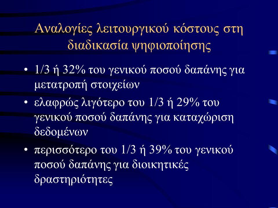 Αναλογίες λειτουργικού κόστους στη διαδικασία ψηφιοποίησης •1/3 ή 32% του γενικού ποσού δαπάνης για μετατροπή στοιχείων •ελαφρώς λιγότερο του 1/3 ή 29% του γενικού ποσού δαπάνης για καταχώριση δεδομένων •περισσότερο του 1/3 ή 39% του γενικού ποσού δαπάνης για διοικητικές δραστηριότητες