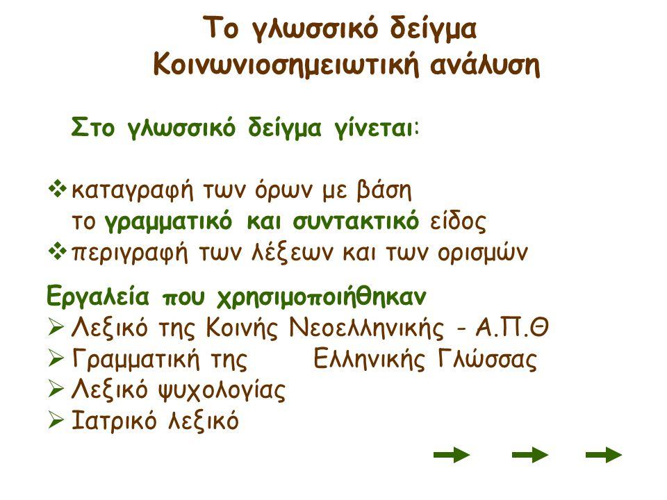 Το γλωσσικό δείγμα Κοινωνιοσημειωτική ανάλυση Στο γλωσσικό δείγμα γίνεται:  καταγραφή των όρων με βάση το γραμματικό και συντακτικό είδος  περιγραφή