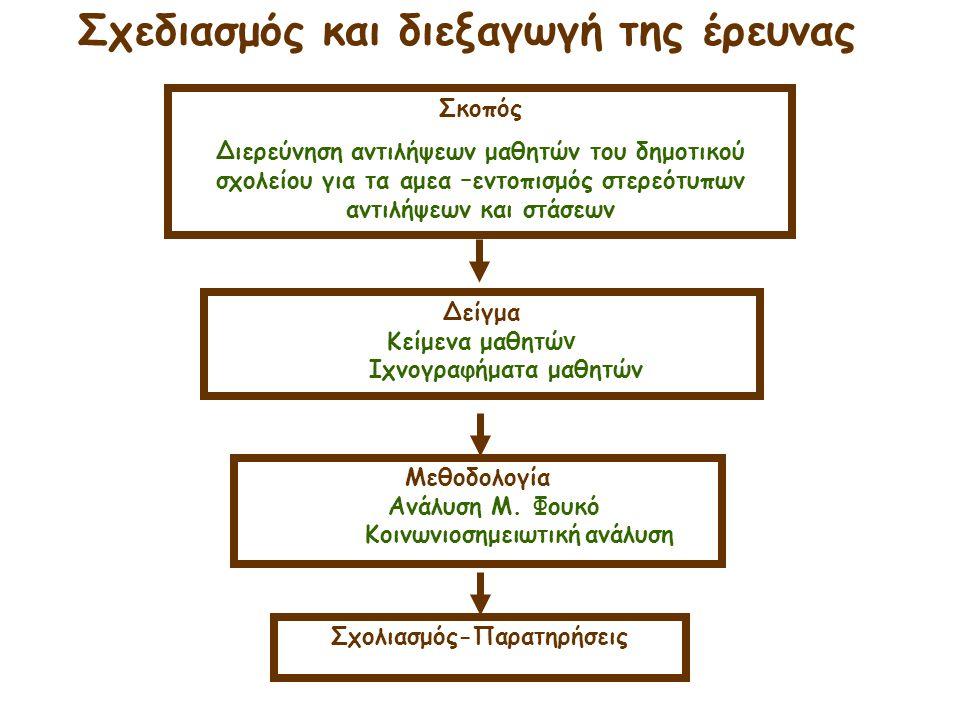 Σχεδιασμός και διεξαγωγή της έρευνας Μεθοδολογία Ανάλυση Μ. Φουκό Κοινωνιοσημειωτική ανάλυση Σχολιασμός-Παρατηρήσεις Σκοπός Διερεύνηση αντιλήψεων μαθη