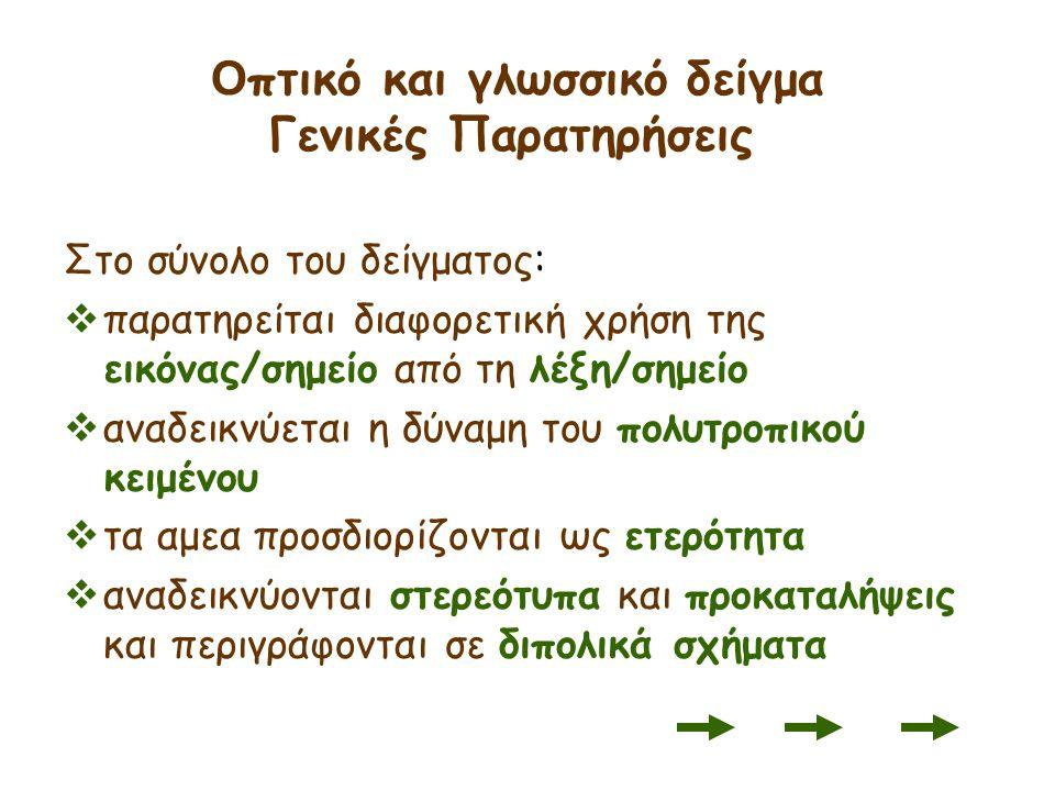 Ο πτικό και γλωσσικό δείγμα Γενικές Παρατηρήσεις Στο σύνολο του δείγματος:  παρατηρείται διαφορετική χρήση της εικόνας/σημείο από τη λέξη/σημείο  αν