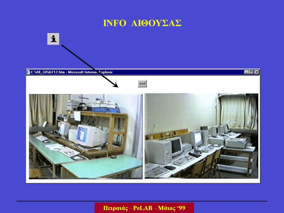 INFO ΑΙΘΟΥΣΑΣ Πειραιάς - PeLAB - Μάιος '99