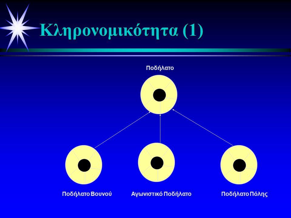 Παράδειγμα Κλάσης: Ποδήλατο ΑλλαξεΤαχύτητα Φρέναρε Ξεκίνα Δημόσιο Μέρος (Public API) Iδιωτικό Μέρος (Λεπτομέρειες Υλοποίησης) Στατικά Χαρακτηριστικά: •Χρώμα •Μοντέλο --------- Δυναμικά Χαρακτηριστικά: Αλλάξε Ταχύτητα: (Υλοποίηση) κλπ