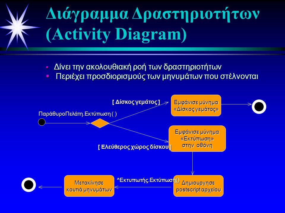  Διάγραμμα Ακολουθίας : Δείχνει την ακολουθία μηνυμάτων ανάμεσα στα αντικείμενα, με την πάροδο του χρόνου  Διάγραμμα Συνεργασίας: Δίνει μεγαλύτερη έμφαση στο περιεχόμενο και στις σχέσεις μεταξύ των αντικειμένων Διαφορές Μεταξύ Διαγραμμάτων Ακολουθίας και Συνεργασίας