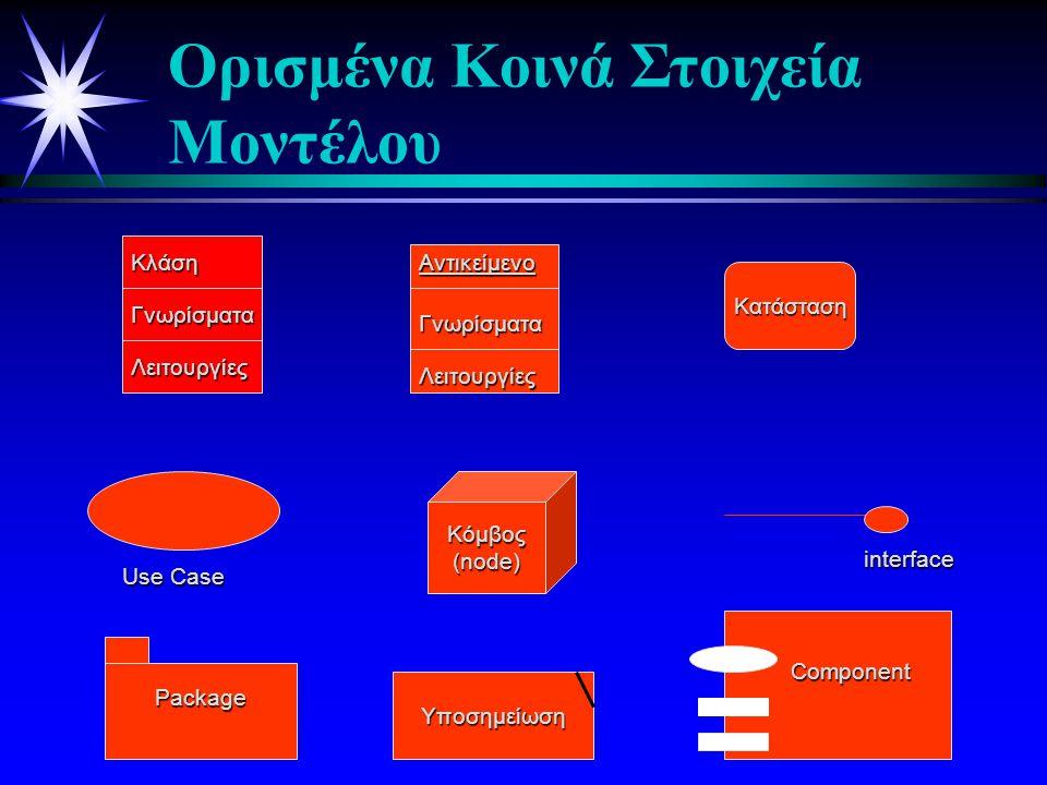 Στατικά Δυναμικά Υλοποίησης Διαγράμματα αντικειμένων και κλάσεων Kαταστάσεων, Ακολουθίας, Συνεργασίας, Δραστηριοτήτων Συστατικό Παράταξης Εσωτερική όψη Εξωτερική όψη Διάγραμμα Περιπτώσεων Χρήσης Είδη Διαγραμμάτων της UML