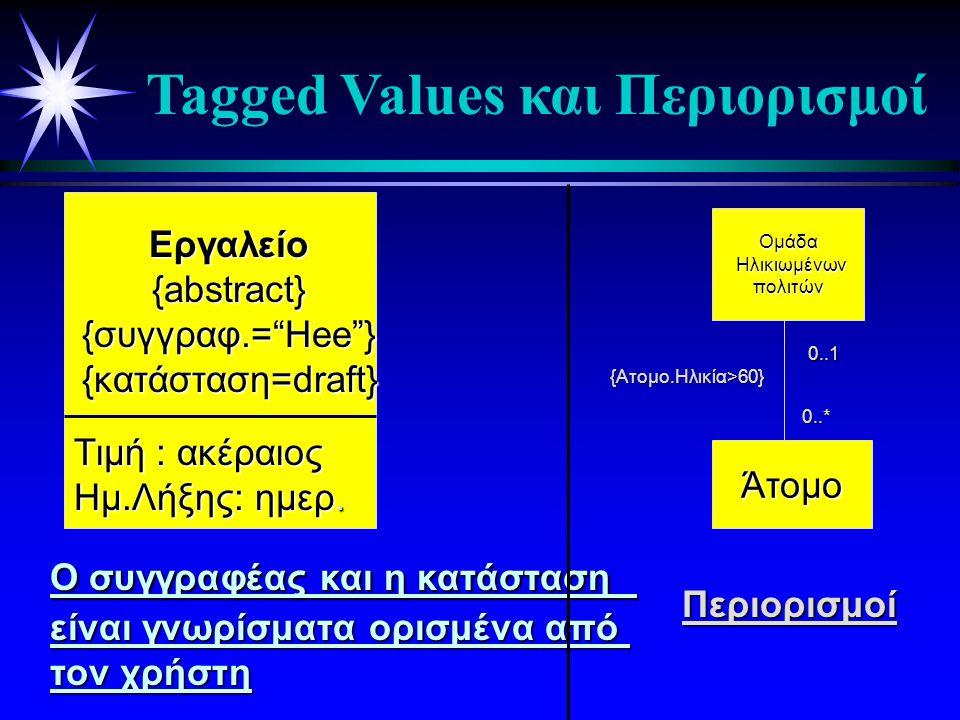 «Actor» ΠελάτηςΠελάτης Πελάτης Ο πελάτης είναι μια κλάση με το στερεότυπο «Actor» Το στερεότυπο προσθέτει επιπλέον σημασιολογικές πληροφορίες σχετικά με την κλάση.Εδώ η κλάση εκπροσωπεί έναν εξωτερικό χρήστη του συστήματος Στερεότυπα