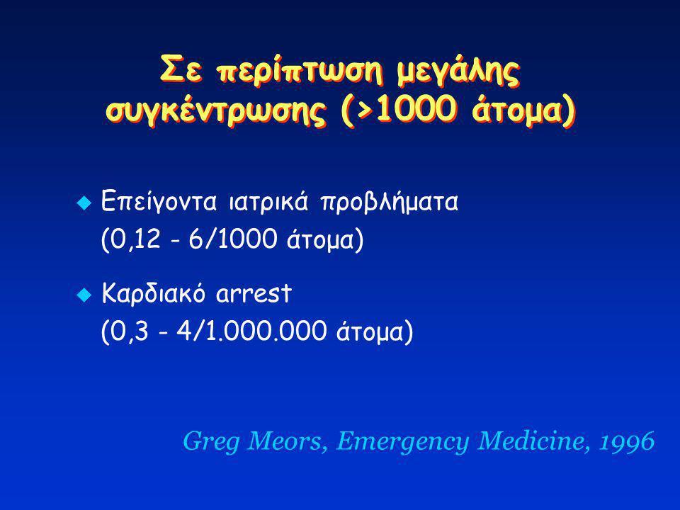 Σε περίπτωση μεγάλης συγκέντρωσης (>1000 άτομα)  Επείγοντα ιατρικά προβλήματα (0,12 - 6/1000 άτομα)  Καρδιακό arrest (0,3 - 4/1.000.000 άτομα) Greg