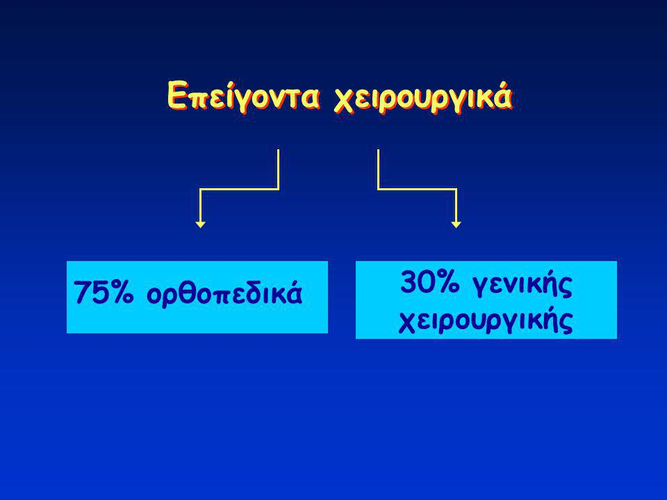 Επείγοντα χειρουργικά (Ι) 5 κατηγορίες ασθενών:  Μικροτραυματισμοί με άμεση αντιμετώπιση και έξοδο από το Νοσοκομείο  Ασθενείς με ειδικά προβλήματα (οφθαλμολογικά - ΟΡΛ, γυναικολογικά) που πρέπει να μεταφερθούν σε ειδικό τμήμα εντός ή εκτός νοσοκομείου  Εργαστηριακή ή ακτινολογική επιβεβαίωση του επείγοντος χειρουργικού προβλήματος