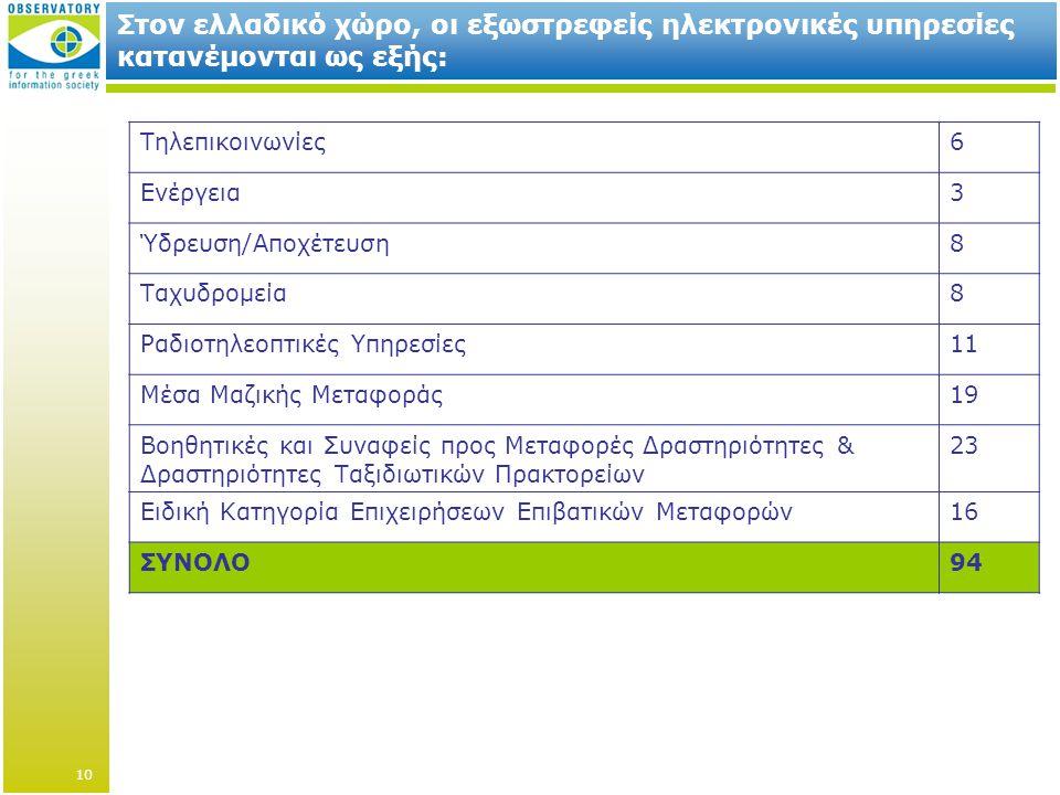 Στον ελλαδικό χώρο, οι εξωστρεφείς ηλεκτρονικές υπηρεσίες κατανέμονται ως εξής: Τηλεπικοινωνίες6 Ενέργεια3 Ύδρευση/Αποχέτευση8 Ταχυδρομεία8 Ραδιοτηλεοπτικές Υπηρεσίες11 Μέσα Μαζικής Μεταφοράς19 Βοηθητικές και Συναφείς προς Μεταφορές Δραστηριότητες & Δραστηριότητες Ταξιδιωτικών Πρακτορείων 23 Ειδική Κατηγορία Επιχειρήσεων Επιβατικών Μεταφορών16 ΣΥΝΟΛΟ94 10