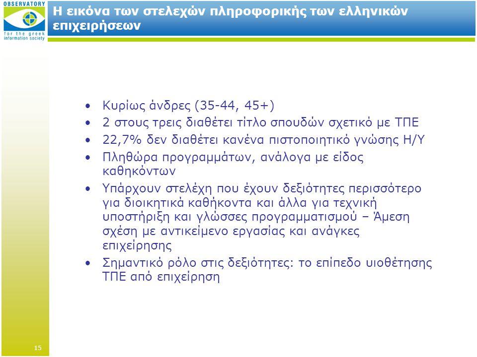 Η εικόνα των στελεχών πληροφορικής των ελληνικών επιχειρήσεων •Κυρίως άνδρες (35-44, 45+) •2 στους τρεις διαθέτει τίτλο σπουδών σχετικό με ΤΠΕ •22,7% δεν διαθέτει κανένα πιστοποιητικό γνώσης Η/Υ •Πληθώρα προγραμμάτων, ανάλογα με είδος καθηκόντων •Υπάρχουν στελέχη που έχουν δεξιότητες περισσότερο για διοικητικά καθήκοντα και άλλα για τεχνική υποστήριξη και γλώσσες προγραμματισμού – Άμεση σχέση με αντικείμενο εργασίας και ανάγκες επιχείρησης •Σημαντικό ρόλο στις δεξιότητες: το επίπεδο υιοθέτησης ΤΠΕ από επιχείρηση 15