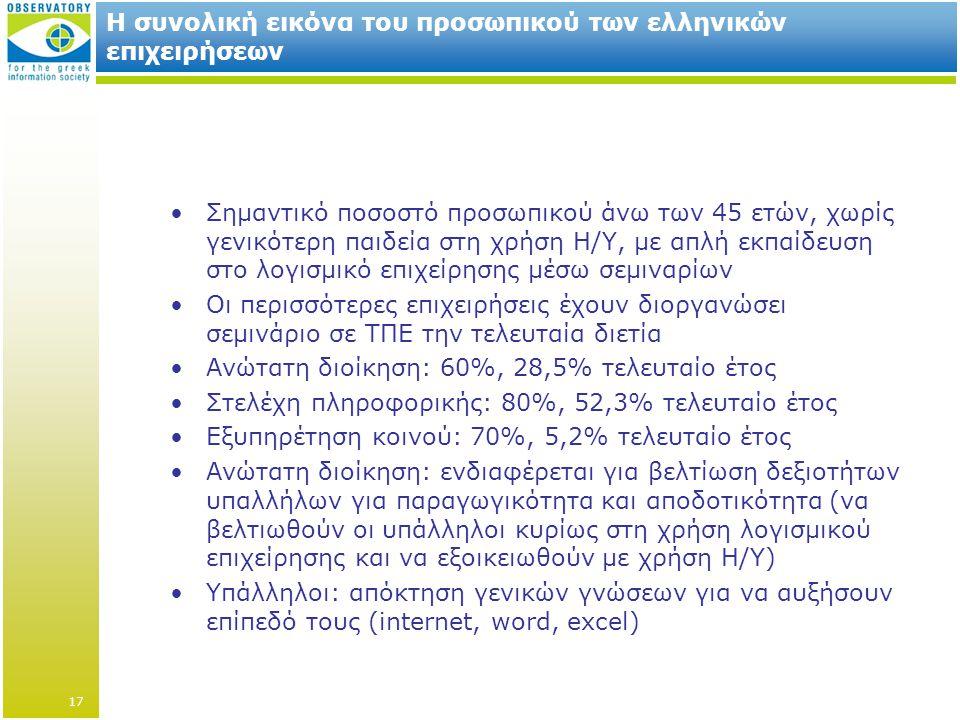 Η συνολική εικόνα του προσωπικού των ελληνικών επιχειρήσεων •Σημαντικό ποσοστό προσωπικού άνω των 45 ετών, χωρίς γενικότερη παιδεία στη χρήση Η/Υ, με απλή εκπαίδευση στο λογισμικό επιχείρησης μέσω σεμιναρίων •Οι περισσότερες επιχειρήσεις έχουν διοργανώσει σεμινάριο σε ΤΠΕ την τελευταία διετία •Ανώτατη διοίκηση: 60%, 28,5% τελευταίο έτος •Στελέχη πληροφορικής: 80%, 52,3% τελευταίο έτος •Εξυπηρέτηση κοινού: 70%, 5,2% τελευταίο έτος •Ανώτατη διοίκηση: ενδιαφέρεται για βελτίωση δεξιοτήτων υπαλλήλων για παραγωγικότητα και αποδοτικότητα (να βελτιωθούν οι υπάλληλοι κυρίως στη χρήση λογισμικού επιχείρησης και να εξοικειωθούν με χρήση Η/Υ) •Υπάλληλοι: απόκτηση γενικών γνώσεων για να αυξήσουν επίπεδό τους (internet, word, excel) 17