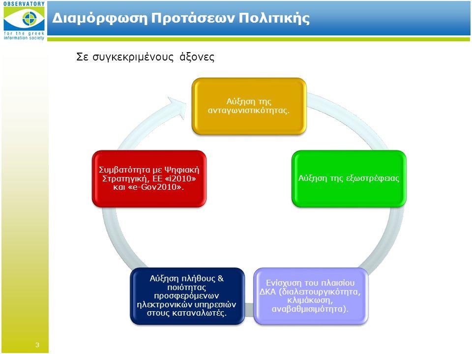 Διαμόρφωση Προτάσεων Πολιτικής Σε συγκεκριμένους άξονες Αύξηση της ανταγωνιστικότητας.