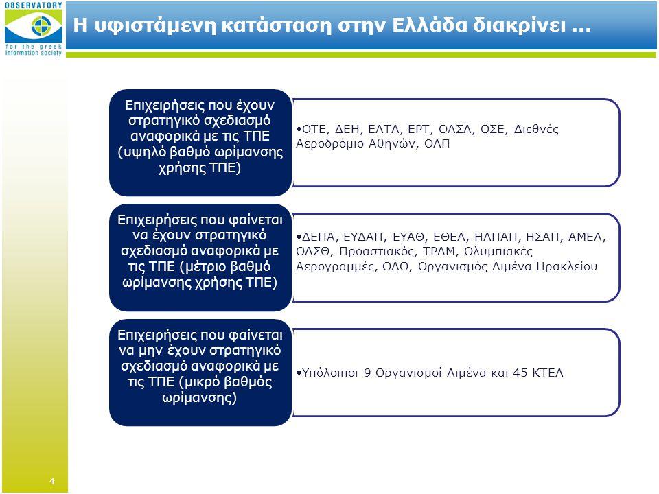 Η υφιστάμενη κατάσταση στην Ελλάδα διακρίνει...