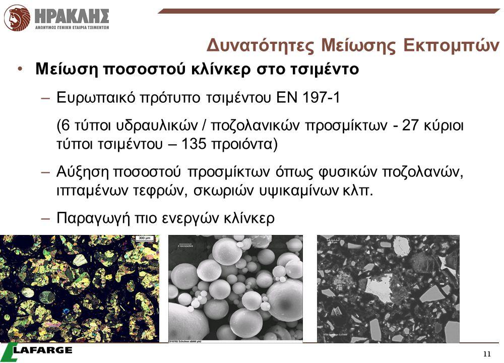 11 Δυνατότητες Μείωσης Εκπομπών •Μείωση ποσοστού κλίνκερ στο τσιμέντο –Ευρωπαικό πρότυπο τσιμέντου ΕΝ 197-1 (6 τύποι υδραυλικών / ποζολανικών προσμίκτων - 27 κύριοι τύποι τσιμέντου – 135 προιόντα) –Αύξηση ποσοστού προσμίκτων όπως φυσικών ποζολανών, ιπταμένων τεφρών, σκωριών υψικαμίνων κλπ.