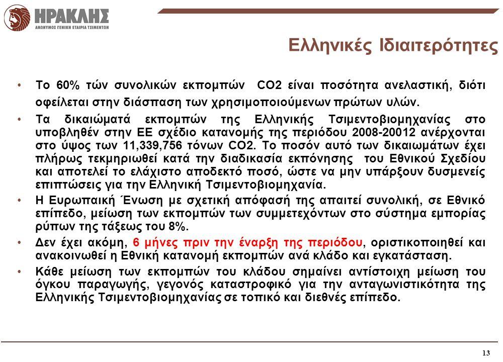 13 Ελληνικές Ιδιαιτερότητες •Το 60% τών συνολικών εκπομπών CO2 είναι ποσότητα ανελαστική, διότι οφείλεται στην διάσπαση των χρησιμοποιούμενων πρώτων υλών.