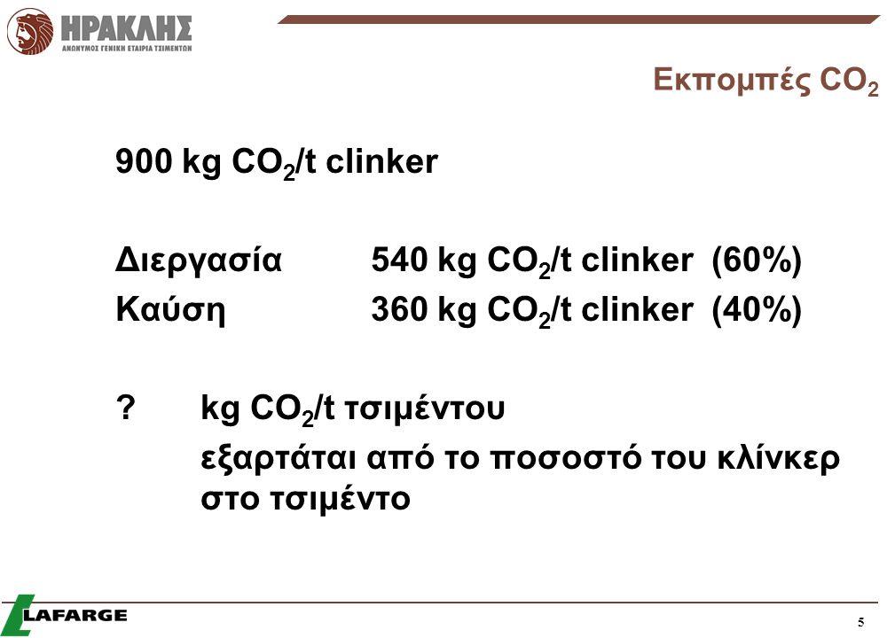 5 Εκπομπές CO 2 900 kg CO 2 /t clinker Διεργασία 540 kg CO 2 /t clinker (60%) Καύση360 kg CO 2 /t clinker (40%) ?kg CO 2 /t τσιμέντου εξαρτάται από το ποσοστό του κλίνκερ στο τσιμέντο