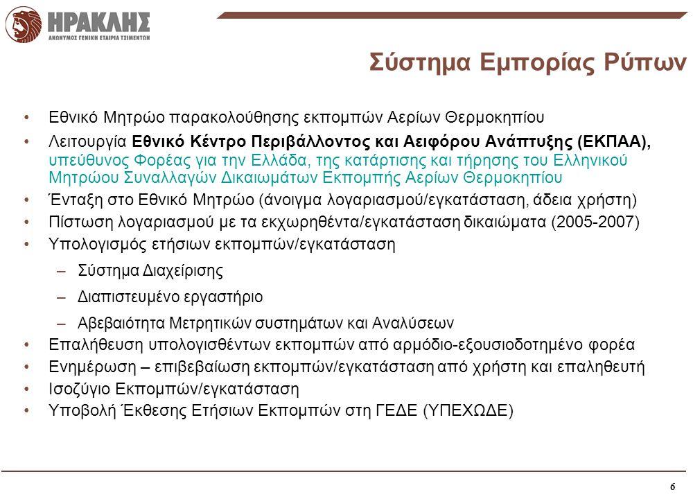 6 Σύστημα Εμπορίας Ρύπων •Εθνικό Μητρώο παρακολούθησης εκπομπών Αερίων Θερμοκηπίου •Λειτουργία Εθνικό Κέντρο Περιβάλλοντος και Αειφόρου Ανάπτυξης (ΕΚΠΑΑ), υπεύθυνος Φορέας για την Ελλάδα, της κατάρτισης και τήρησης του Ελληνικού Μητρώου Συναλλαγών Δικαιωμάτων Εκπομπής Αερίων Θερμοκηπίου •Ένταξη στο Εθνικό Μητρώο (άνοιγμα λογαριασμού/εγκατάσταση, άδεια χρήστη) •Πίστωση λογαριασμού με τα εκχωρηθέντα/εγκατάσταση δικαιώματα (2005-2007) •Υπολογισμός ετήσιων εκπομπών/εγκατάσταση –Σύστημα Διαχείρισης –Διαπιστευμένο εργαστήριο –Αβεβαιότητα Μετρητικών συστημάτων και Αναλύσεων •Επαλήθευση υπολογισθέντων εκπομπών από αρμόδιο-εξουσιοδοτημένο φορέα •Ενημέρωση – επιβεβαίωση εκπομπών/εγκατάσταση από χρήστη και επαληθευτή •Ισοζύγιο Εκπομπών/εγκατάσταση •Υποβολή Έκθεσης Ετήσιων Εκπομπών στη ΓΕΔΕ (ΥΠΕΧΩΔΕ)