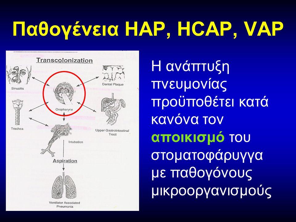 Παθογένεια HAP, HCAP, VAP H ανάπτυξη πνευμονίας προϋποθέτει κατά κανόνα τον αποικισμό του στοματοφάρυγγα με παθογόνους μικροοργανισμούς