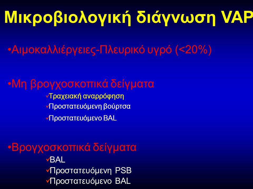 Μικροβιολογική διάγνωση VAP • •Αιμοκαλλιέργειες-Πλευρικό υγρό (<20%) • •Mη βρογχοσκοπικά δείγματα   Τραχειακή αναρρόφηση   Προστατευόμενη βούρτσα   Προστατευόμενο BAL • •Βρογχοσκοπικά δείγματα   BAL   Προστατευόμενη PSB   Προστατευόμενο BAL