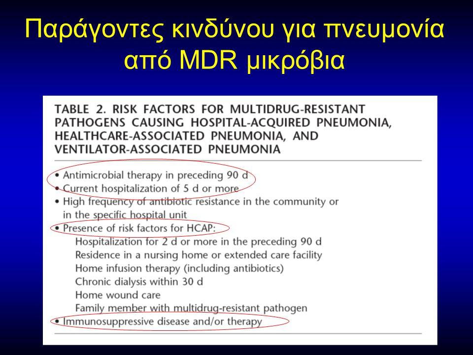 Παράγοντες κινδύνου για πνευμονία από ΜDR μικρόβια