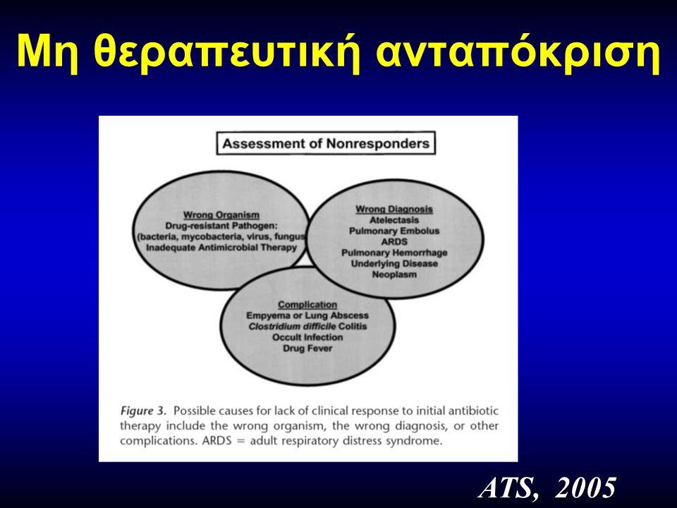 Μη θεραπευτική ανταπόκριση ATS, 2005