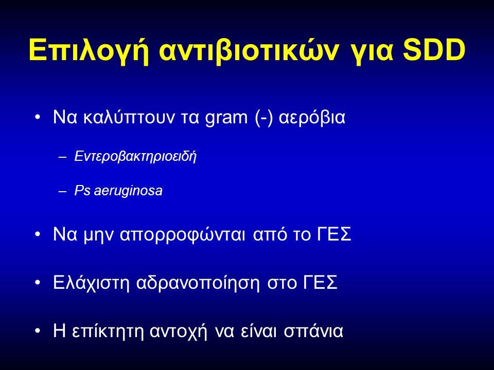 Επιλογή αντιβιοτικών για SDD •Να καλύπτουν τα gram (-) αερόβια –Εντεροβακτηριοειδή –Ps aeruginosa •Να μην απορροφώνται από το ΓΕΣ •Ελάχιστη αδρανοποίηση στο ΓΕΣ •Η επίκτητη αντοχή να είναι σπάνια