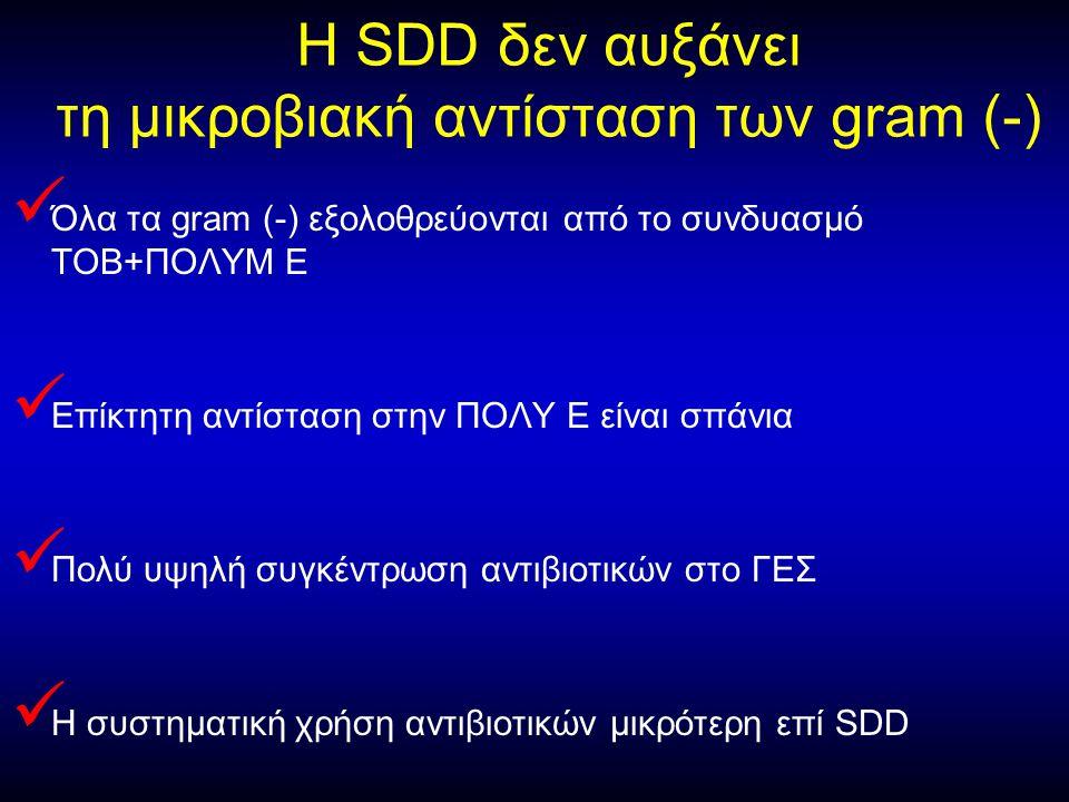 Η SDD δεν αυξάνει τη μικροβιακή αντίσταση των gram (-)  Όλα τα gram (-) εξολοθρεύονται από το συνδυασμό ΤΟΒ+ΠΟΛYM E  Επίκτητη αντίσταση στην ΠΟΛΥ Ε είναι σπάνια  Πολύ υψηλή συγκέντρωση αντιβιοτικών στο ΓΕΣ  Η συστηματική χρήση αντιβιοτικών μικρότερη επί SDD