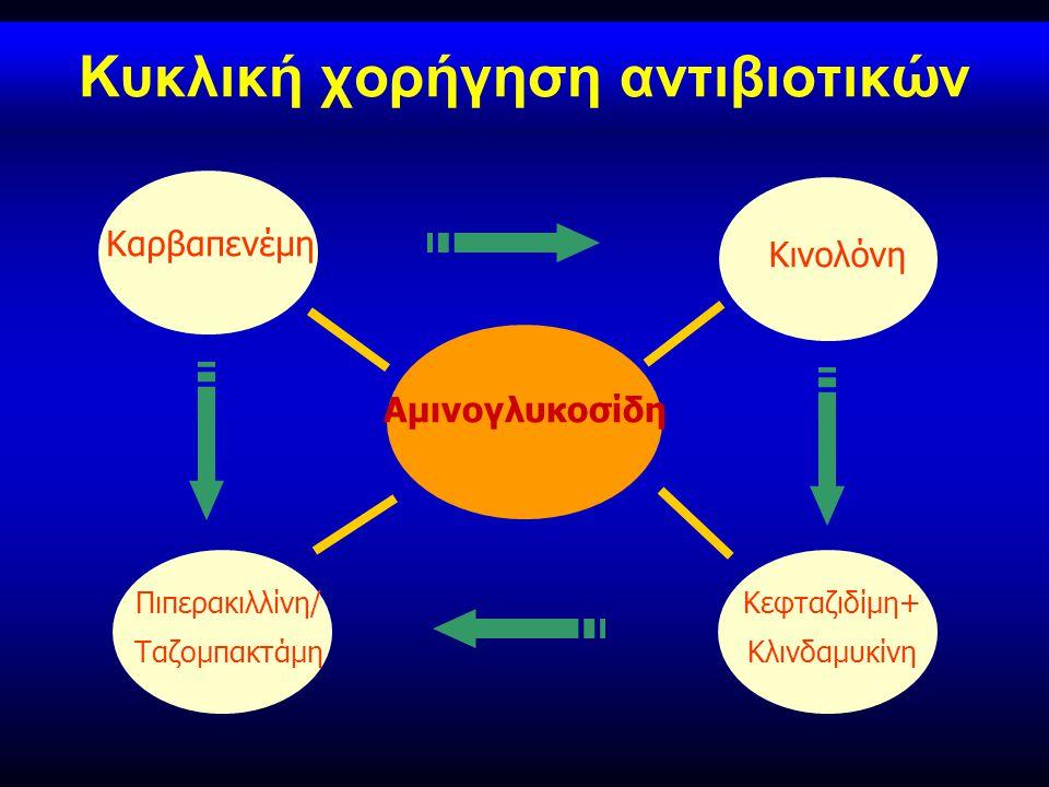 Κυκλική χορήγηση αντιβιοτικών Aμινογλυκοσίδη Καρβαπενέμη Κινολόνη Πιπερακιλλίνη/ Ταζομπακτάμη Κεφταζιδίμη+ Κλινδαμυκίνη