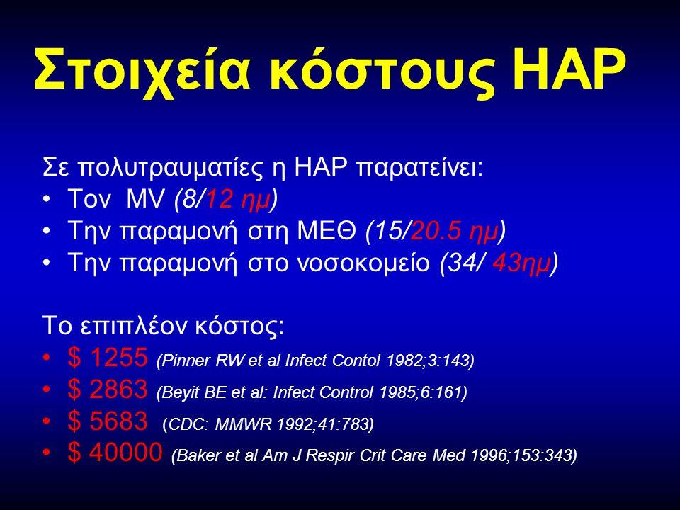 Στοιχεία κόστους HAP Σε πολυτραυματίες η HAP παρατείνει: •Τον MV (8/12 ημ) •Την παραμονή στη ΜΕΘ (15/20.5 ημ) •Την παραμονή στο νοσοκομείο (34/ 43ημ) Το επιπλέον κόστος: •$ 1255 (Pinner RW et al Infect Contol 1982;3:143) •$ 2863 (Beyit BE et al: Infect Control 1985;6:161) •$ 5683 (CDC: MMWR 1992;41:783) •$ 40000 (Baker et al Am J Respir Crit Care Med 1996;153:343)