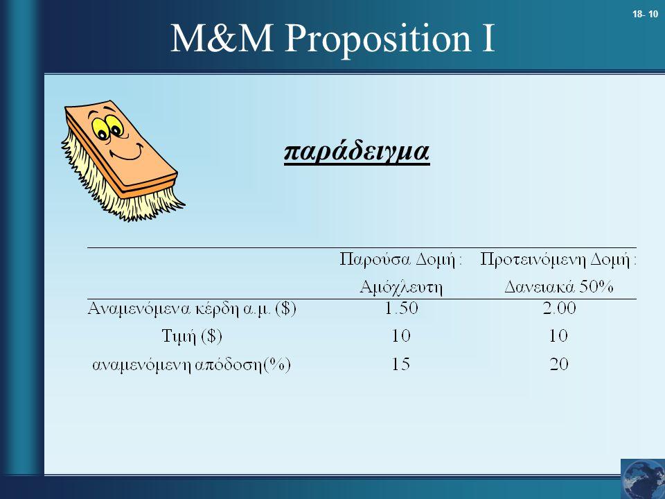 18- 10 M&M Proposition I παράδειγμα