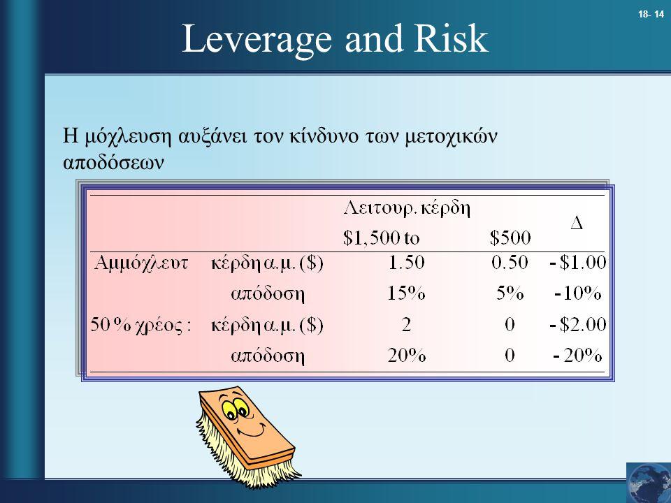18- 14 Leverage and Risk Η μόχλευση αυξάνει τον κίνδυνο των μετοχικών αποδόσεων