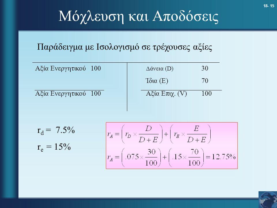 18- 15 Μόχλευση και Αποδόσεις Αξία Ενεργητικού100 Δάνεια (D) 30 Ίδια (E)70 Αξία Ενεργητικού 100Αξία Επιχ. (V)100 r d = 7.5% r e = 15% Παράδειγμα με Ισ