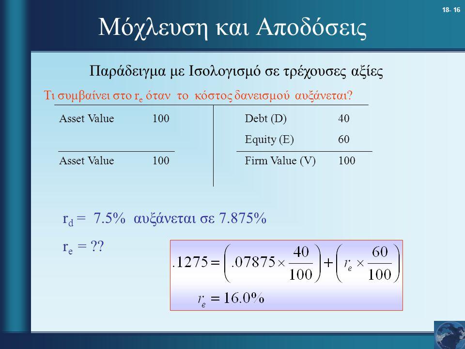 18- 16 Μόχλευση και Αποδόσεις Asset Value100Debt (D)40 Equity (E)60 Asset Value100Firm Value (V)100 r d = 7.5% αυξάνεται σε 7.875% r e = ?? Παράδειγμα