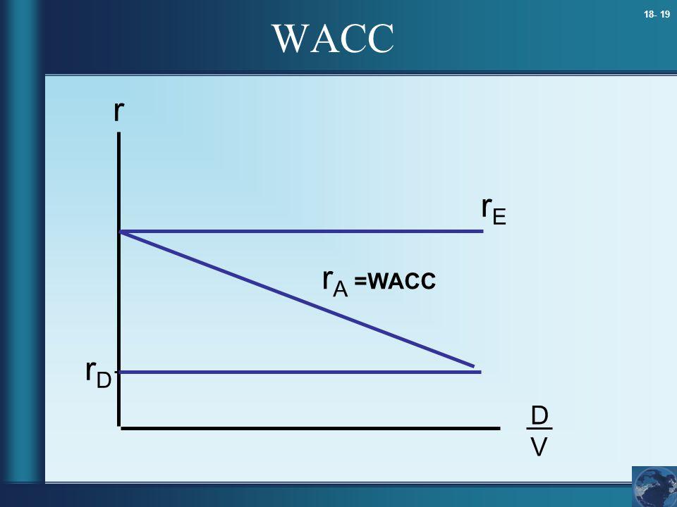18- 19 r DVDV rDrD rErE r Α =WACC WACC