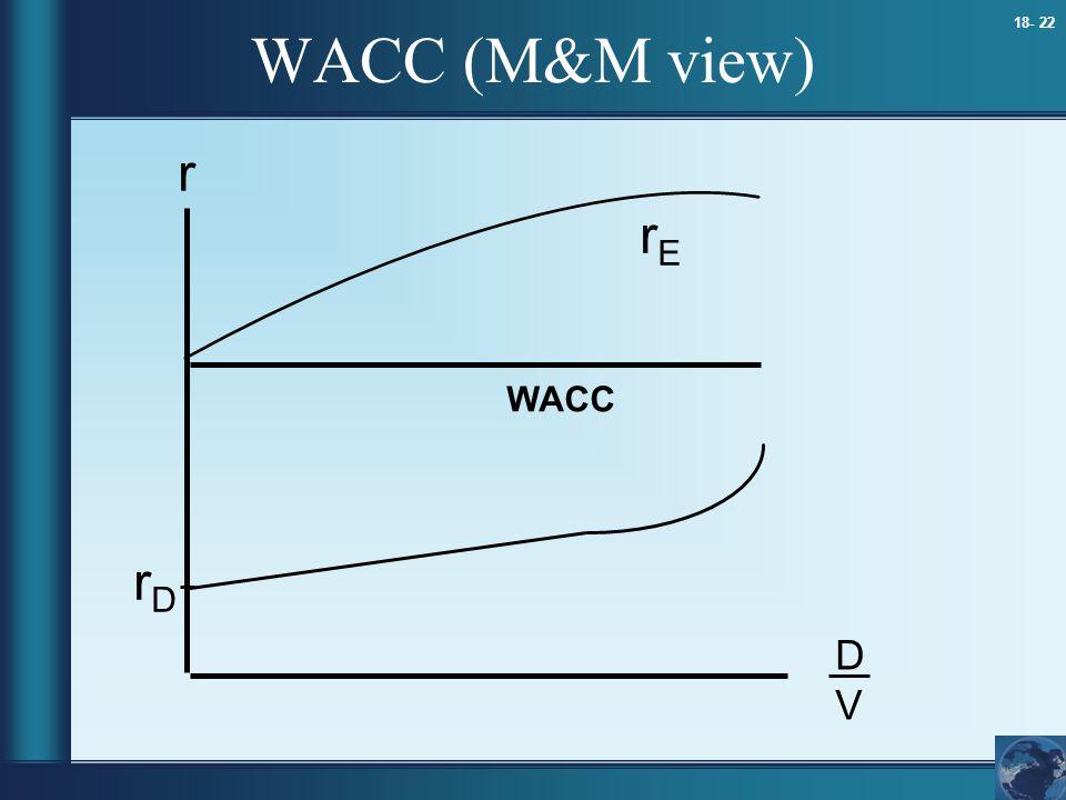 18- 22 r DVDV rDrD rErE WACC WACC (M&M view)