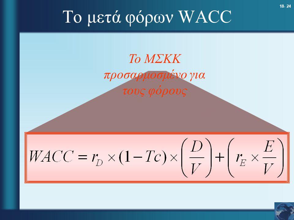 18- 24 Το μετά φόρων WACC Το ΜΣΚΚ προσαρμοσμένο για τους φόρους
