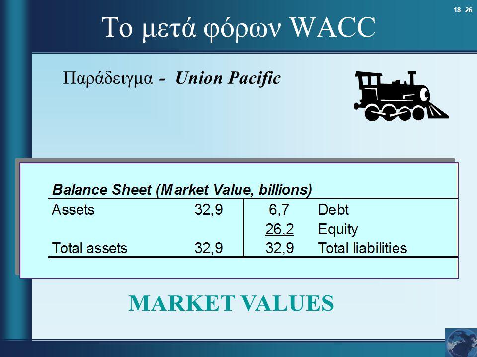 18- 26 Το μετά φόρων WACC Παράδειγμα - Union Pacific MARKET VALUES