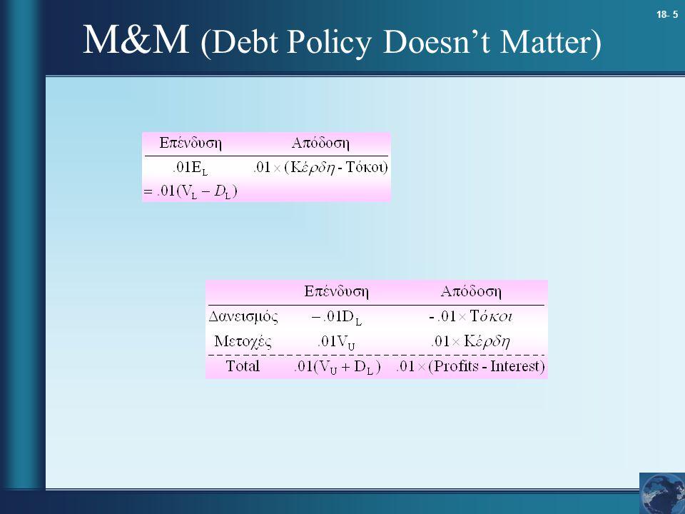 18- 16 Μόχλευση και Αποδόσεις Asset Value100Debt (D)40 Equity (E)60 Asset Value100Firm Value (V)100 r d = 7.5% αυξάνεται σε 7.875% r e = ?.