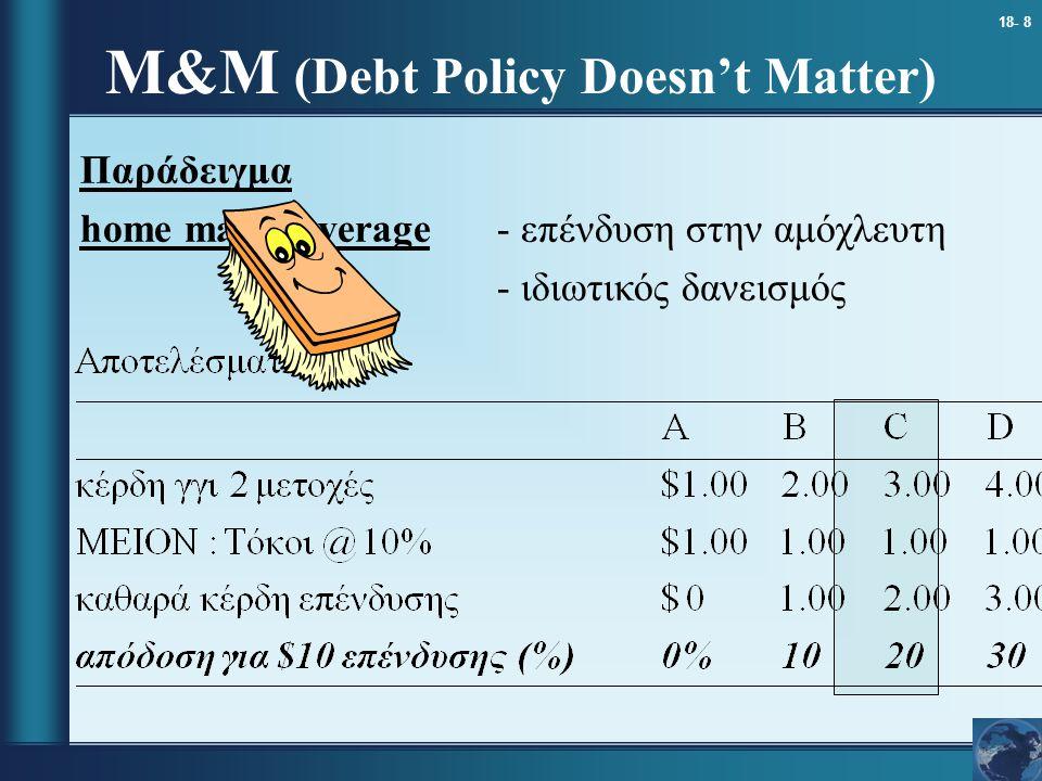 18- 8 Παράδειγμα home made leverage - επένδυση στην αμόχλευτη - ιδιωτικός δανεισμός M&M (Debt Policy Doesn't Matter)