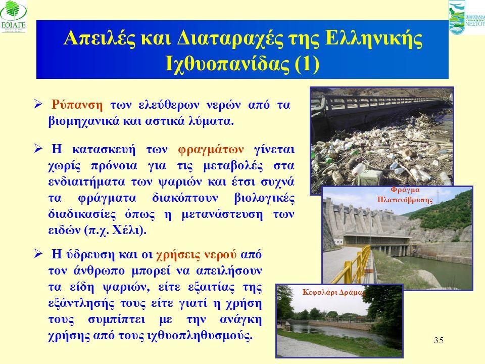 35 Απειλές και Διαταραχές της Ελληνικής Ιχθυοπανίδας (1)  Η ύδρευση και οι χρήσεις νερού από τον άνθρωπο μπορεί να απειλήσουν τα είδη ψαριών, είτε εξ
