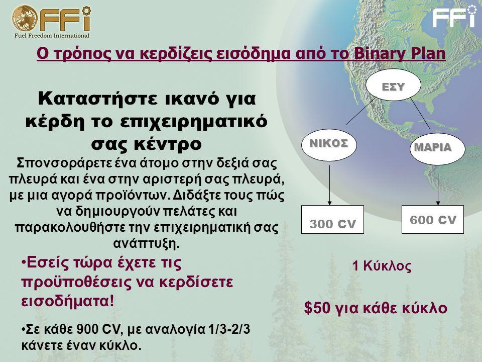 ΕΣΥ ΝΙΚΟΣ ΜΑΡΙΑ 300 CV 600 CV $50 για κάθε κύκλο 1 Κύκλος Ο τρόπος να κερδίζεις εισόδημα από το Binary Plan •Εσείς τώρα έχετε τις προϋποθέσεις να κερδίσετε εισοδήματα.