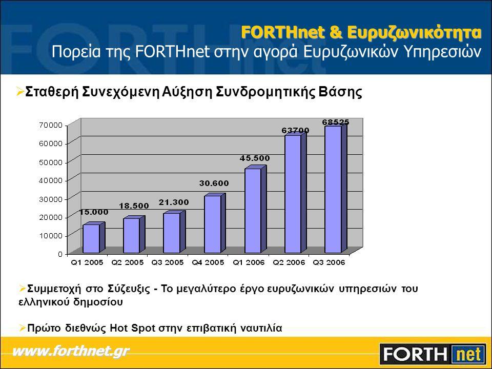  Σταθερή Συνεχόμενη Αύξηση Συνδρομητικής Βάσης www.forthnet.gr FORTHnet & Ευρυζωνικότητα FORTHnet & Ευρυζωνικότητα Πορεία της FORTHnet στην αγορά Ευρυζωνικών Υπηρεσιών  Συμμετοχή στο Σύζευξις - Το μεγαλύτερο έργο ευρυζωνικών υπηρεσιών του ελληνικού δημοσίου  Πρώτο διεθνώς Hot Spot στην επιβατική ναυτιλία