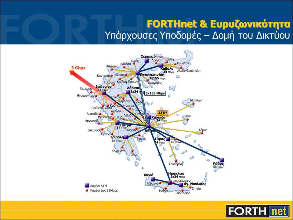 FORTHnet & Ευρυζωνικότητα FORTHnet & Ευρυζωνικότητα Υπάρχουσες Υποδομές – Δομή του Δικτύου