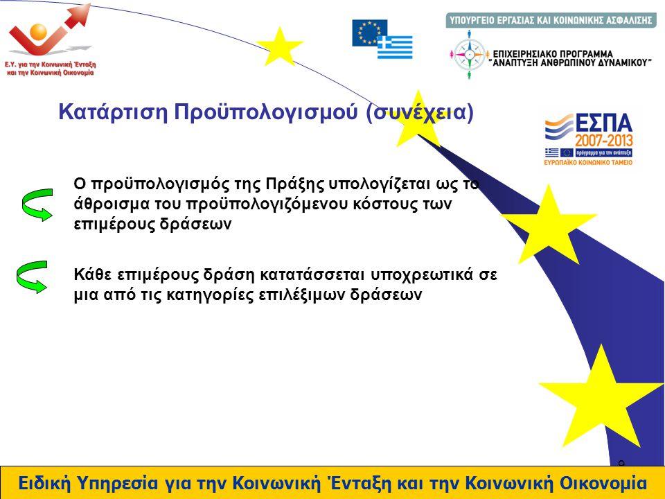 9 Κατάρτιση Προϋπολογισμού (συνέχεια) Ειδική Υπηρεσία για την Κοινωνική Ένταξη και την Κοινωνική Οικονομία Ο προϋπολογισμός της Πράξης υπολογίζεται ως το άθροισμα του προϋπολογιζόμενου κόστους των επιμέρους δράσεων Κάθε επιμέρους δράση κατατάσσεται υποχρεωτικά σε μια από τις κατηγορίες επιλέξιμων δράσεων